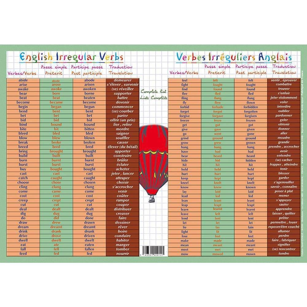 Sous-main et set de table éducatif 30x42 verbes irréguliers anglais