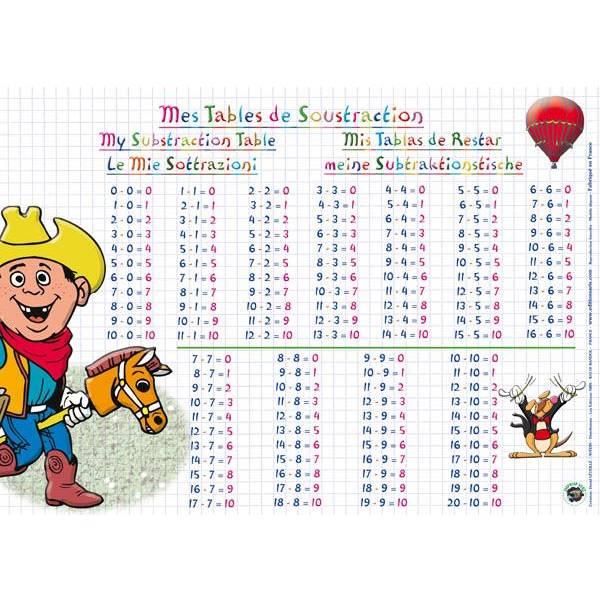 Sous-main et set de table éducatif 30x42 soustractions