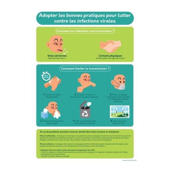 Poster Bonnes pratiques contre les infections virales - A4 - Vinyle