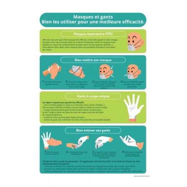 Poster Bonnes pratiques - Masques et gants - A4 - PVC