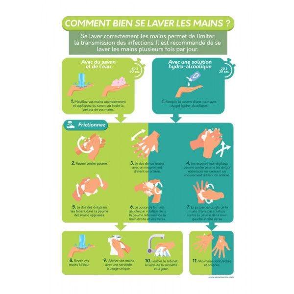 Poster Comment bien se laver les mains - A4 - PVC